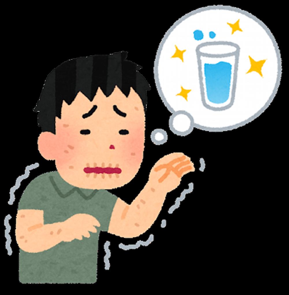 激しい喉の渇きに襲われる